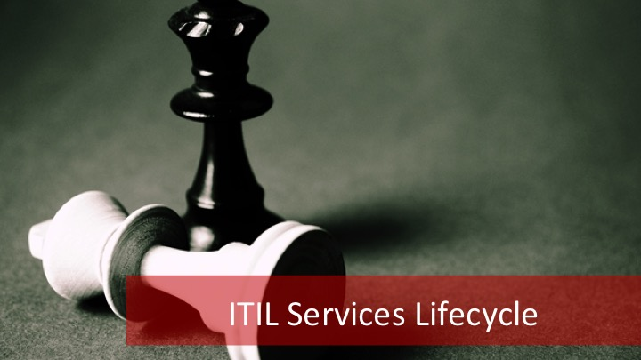 ITIL-Lifecycle-3-1 5 Stages of ITIL Lifecycle for Services | New ITIL Lifecycle Structure