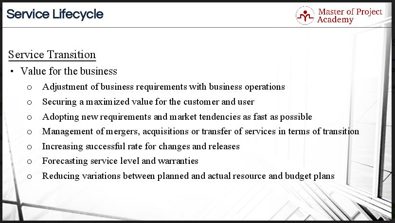 Service-Transition-Slide ITIL Service Transition: What is the Role of ITIL Service Transition in the ITIL Service Lifecycle?