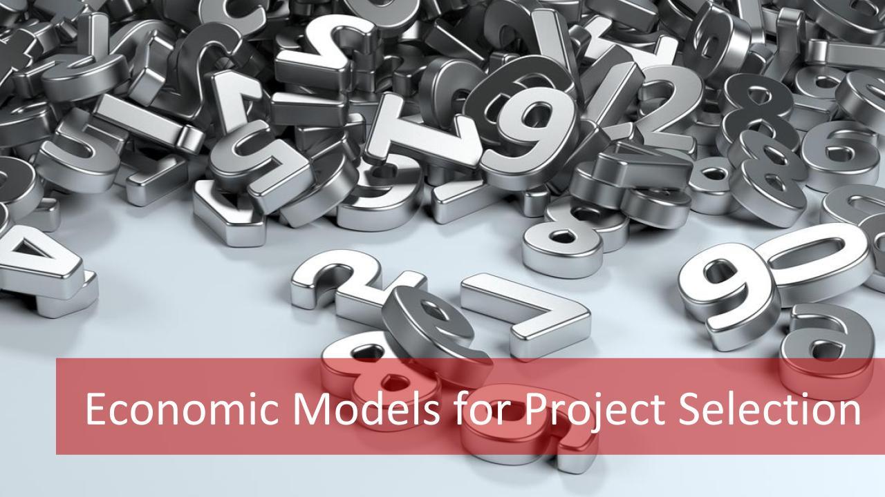 Economic Model