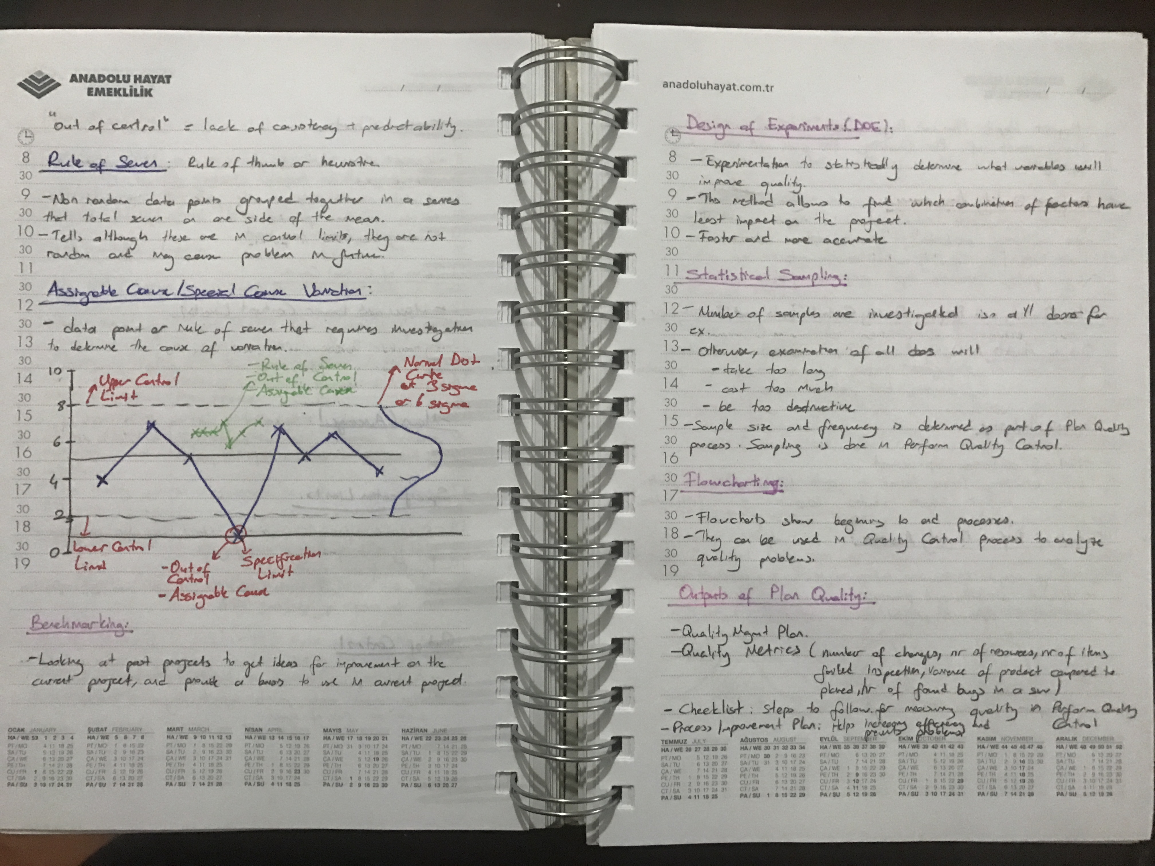 Notes From My Pmp Study Master Of Project Academy Blog