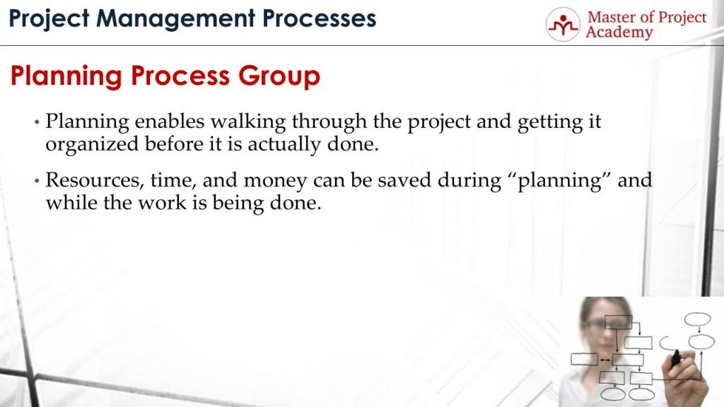 planning-process-2-1024x576 Do You Know the Vital Role of the Planning Process in Project Management?