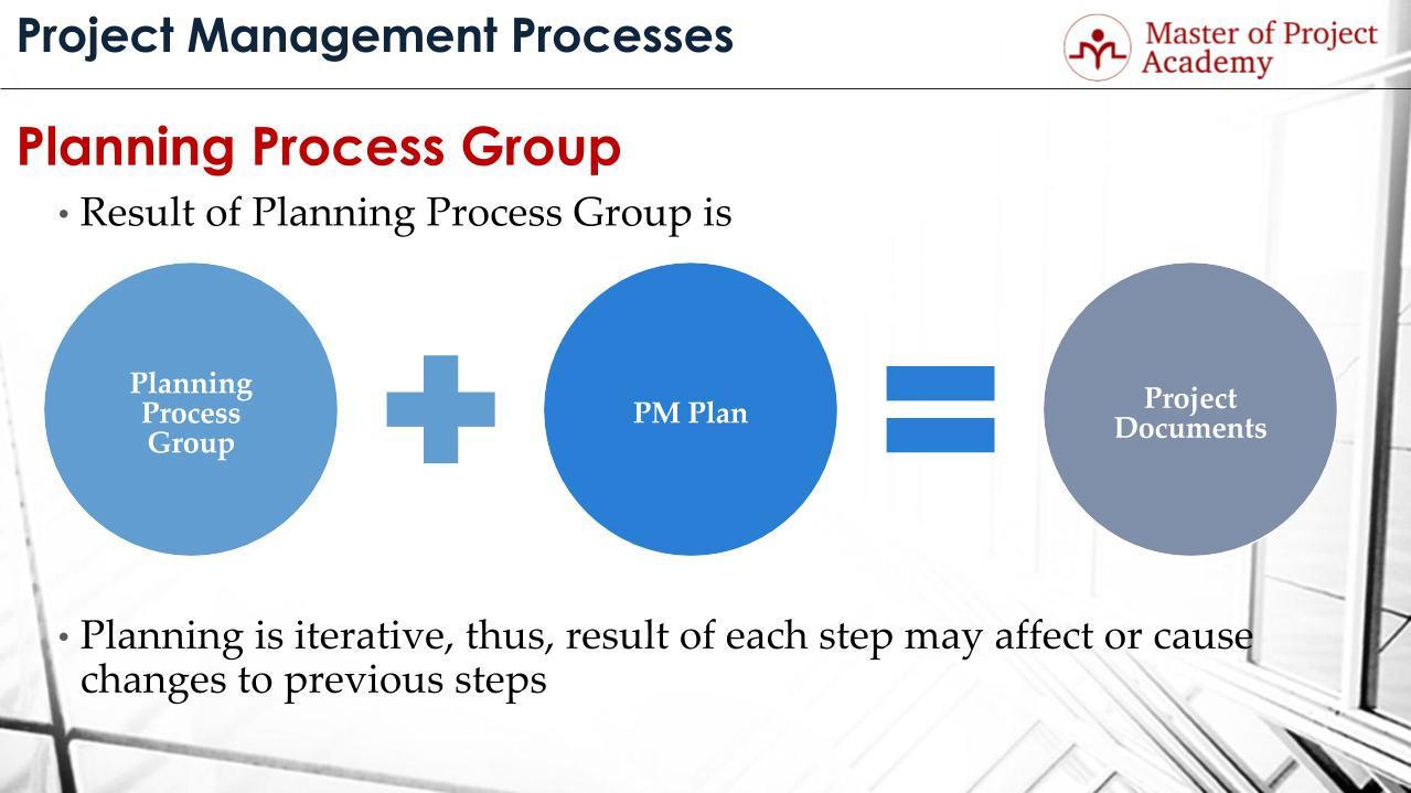 planning process