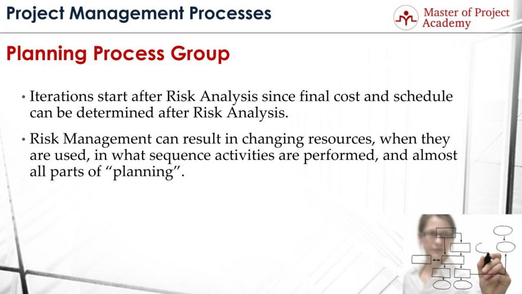 planning-process-4-1024x576 Do You Know the Vital Role of the Planning Process in Project Management?