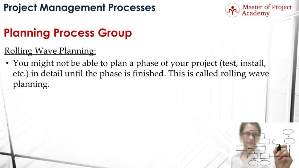 planning-process-6-1024x576 Do You Know the Vital Role of the Planning Process in Project Management?