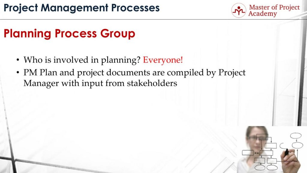 planning-process-7-1024x576 Do You Know the Vital Role of the Planning Process in Project Management?