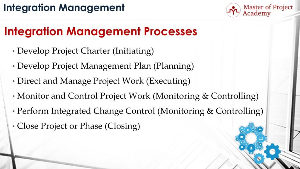 project-integration-management-2-1024x576 Project Integration Management: Heart of the Project Management