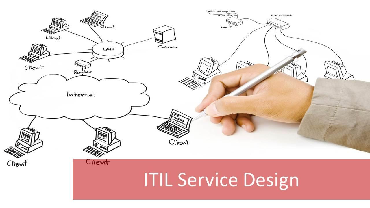 service design