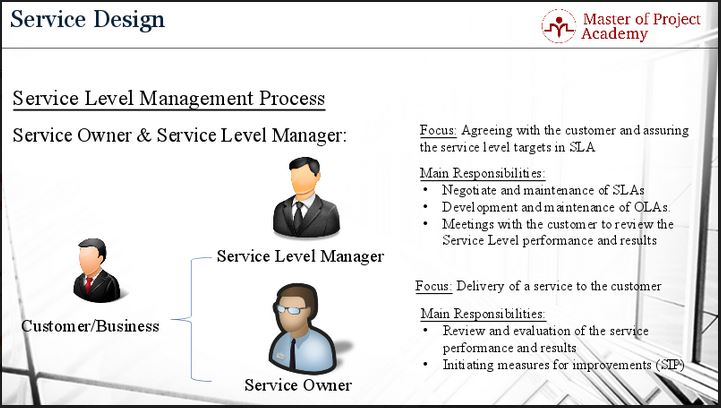 620 Service Management Has Two Faces, Do You Know Who Are They?