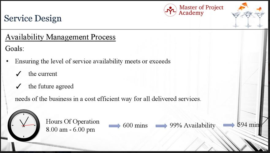 623-slide-1 Availability Management and its Role in IT Service Management