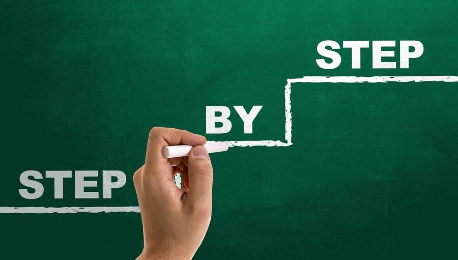 Develop-Project-Management-Plan-4 Develop Project Management Plan: Learn The Process Step by Step