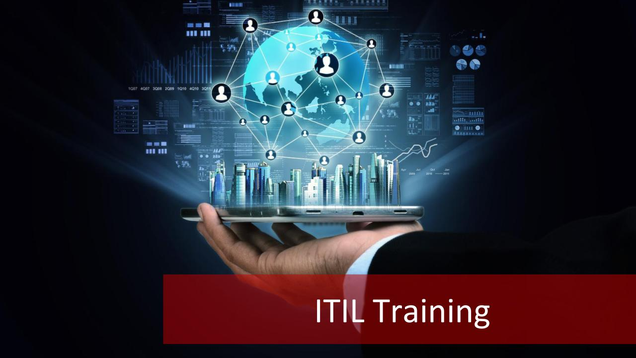 2018 itil training read this before you enroll in an itil training itil training rule the it ecosystem6 min read 1betcityfo Gallery