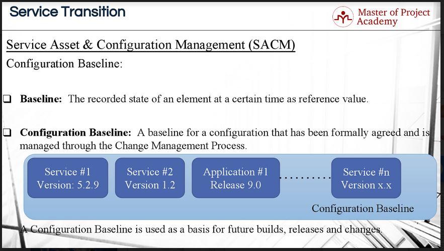 713-configuration-baseline-slide Configuration Baseline: Safety Net for Service Upgrade Failures