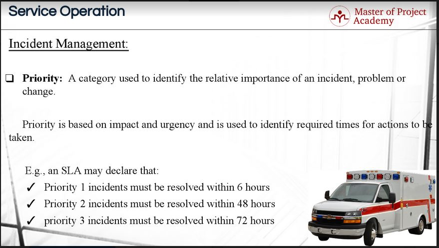 804-slide ITIL Incident Management: 7 Terms You Need to Know