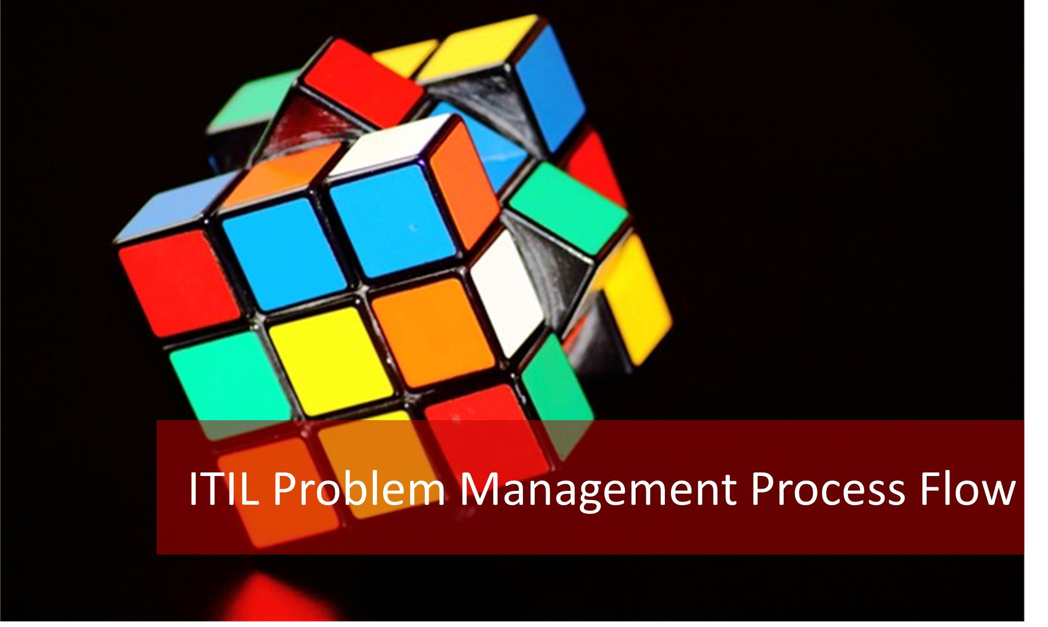 Itil Problem Management Process Flow In 3 Steps Master Of Project