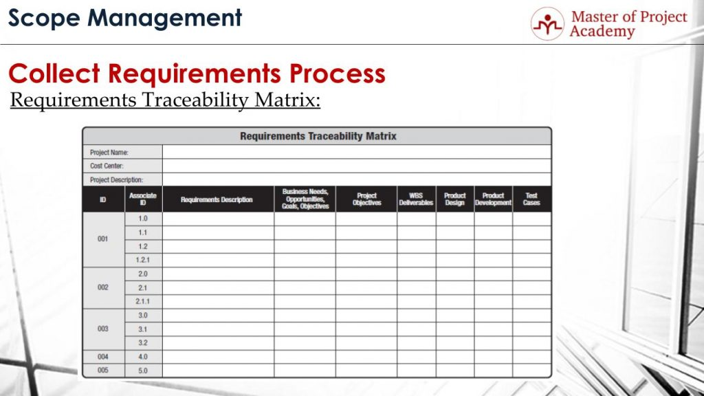 Requirements Traceability Matrix