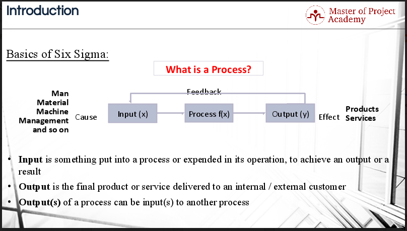 1.1-slide What is Six Sigma? A Complete Introduction to Six Sigma Principles