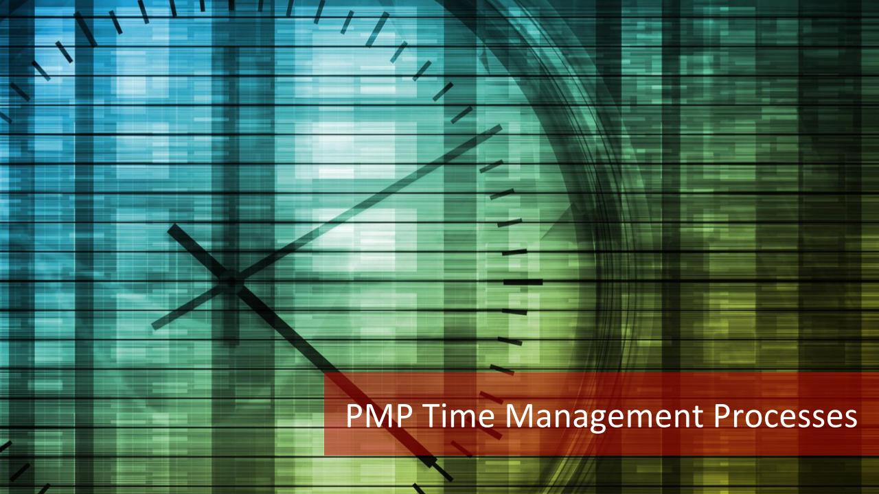 PMP Time management
