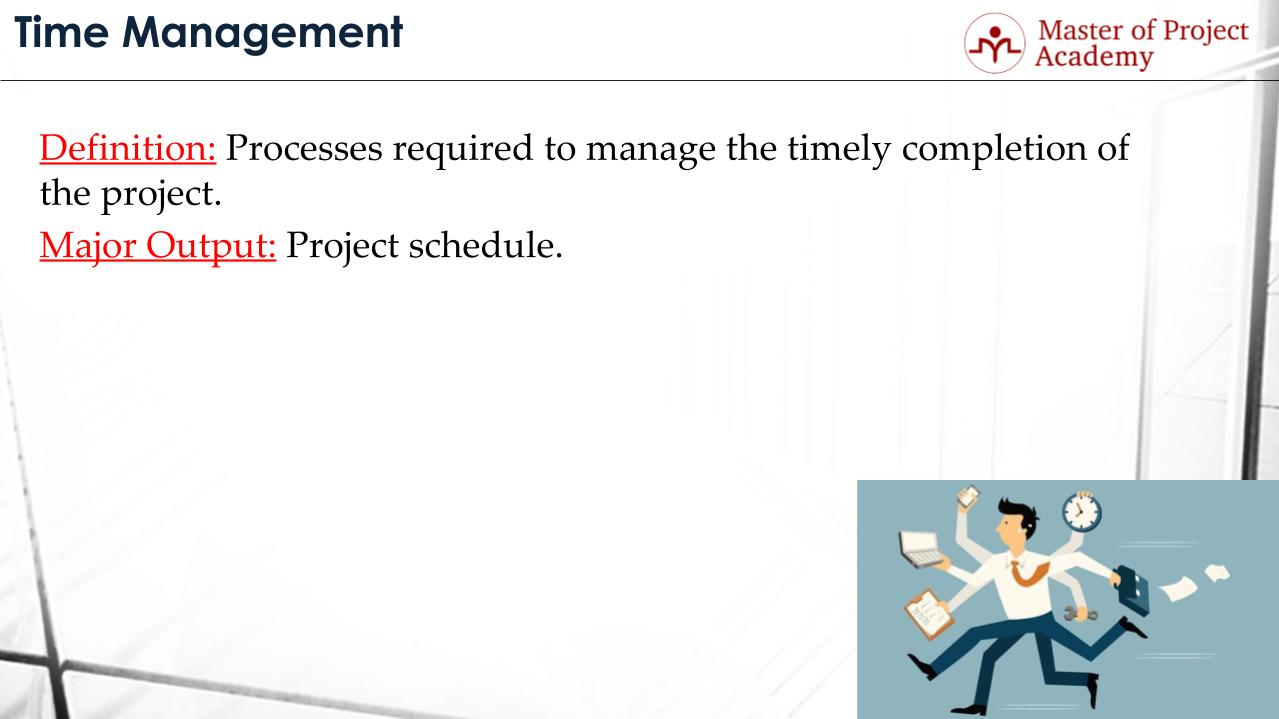 project time management - master of project academy blog