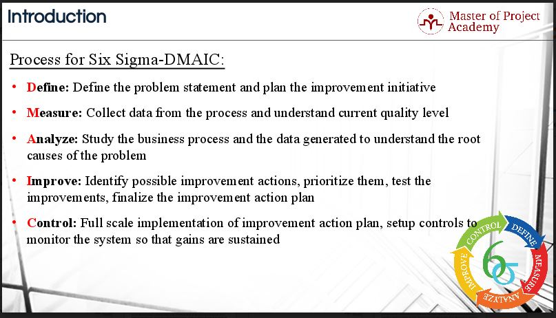 Slide-1.6 The DMAIC Approach: 5 Phases of Six Sigma