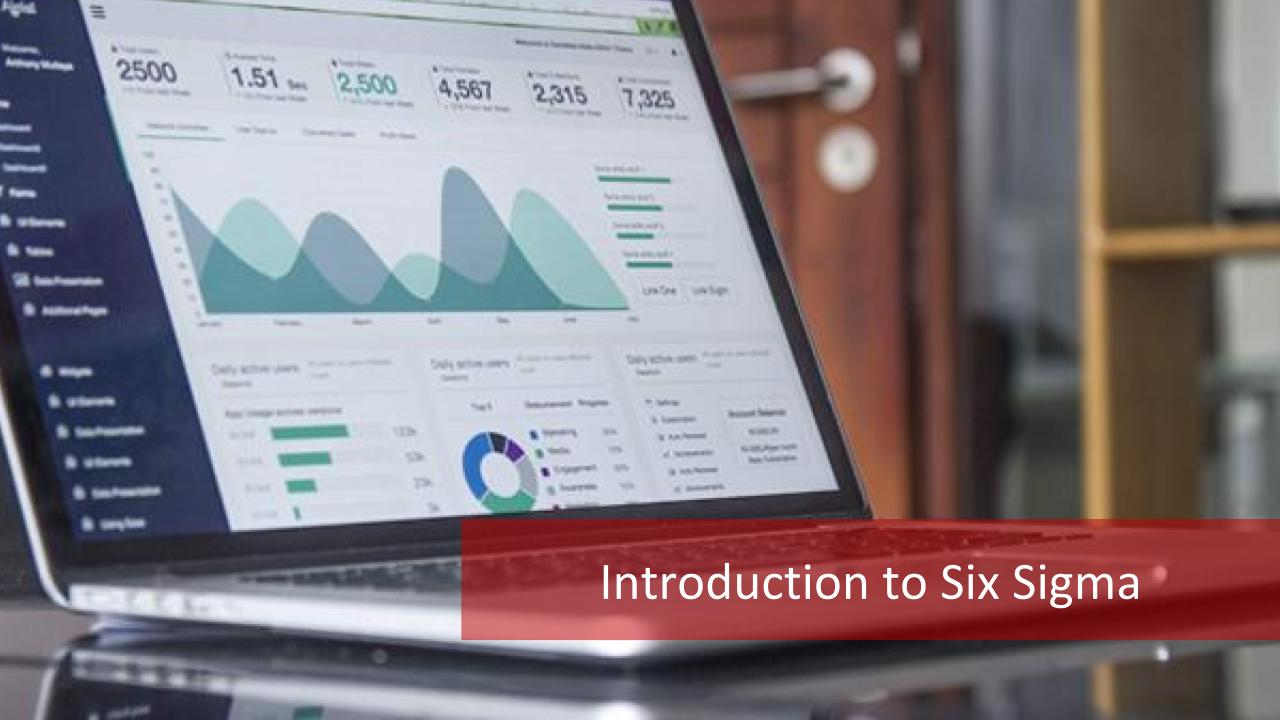 What is six sigma a complete introduction to six sigma principles six sigma principles xflitez Gallery