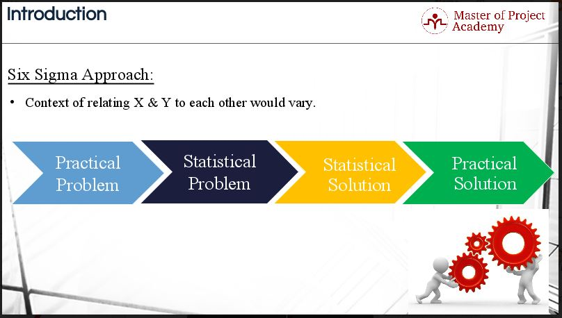 six sigma approach