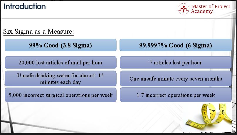 six sigma method