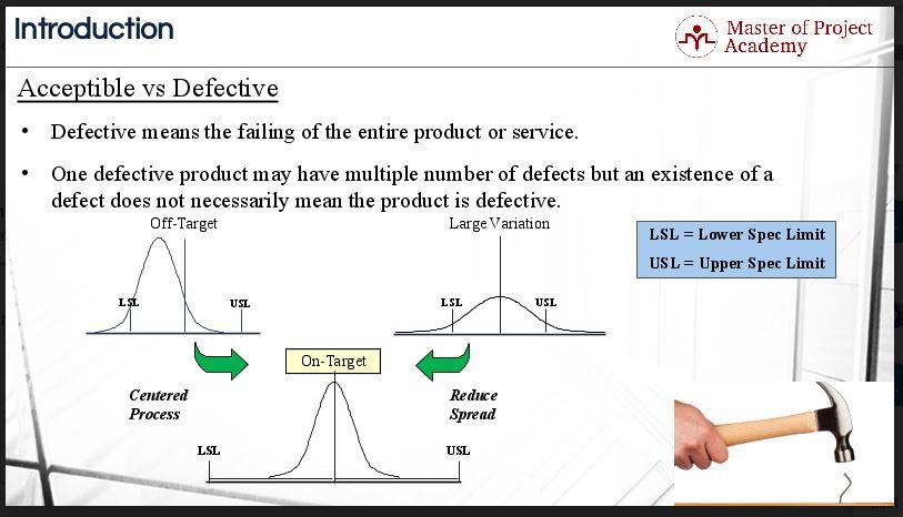 1.12-Slide-3 How Do The Six Sigma Statistics Work?