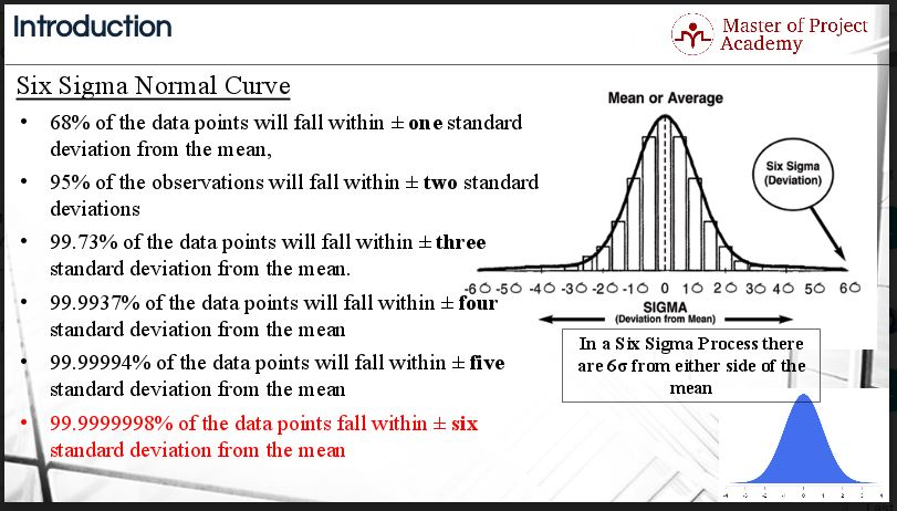 how to read the results of standard deviation