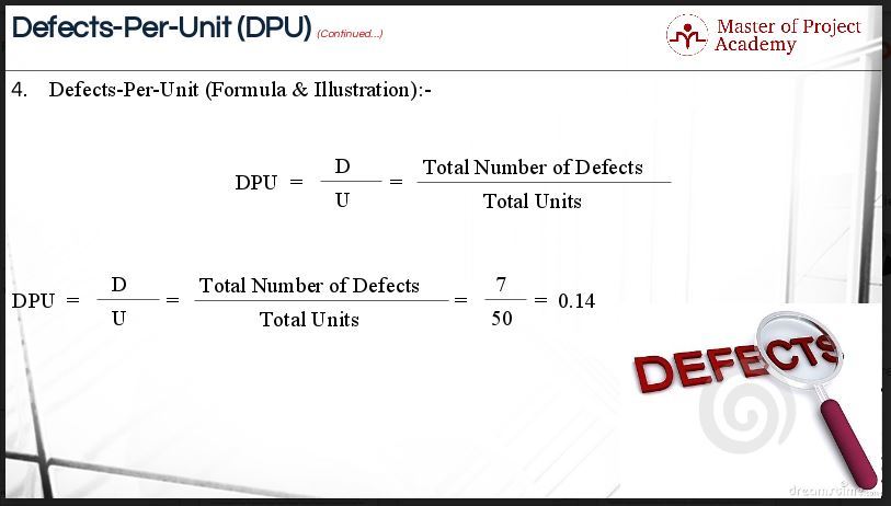 1.15-slide-2 Defects Per Unit (DPU): The Crux Of Six Sigma