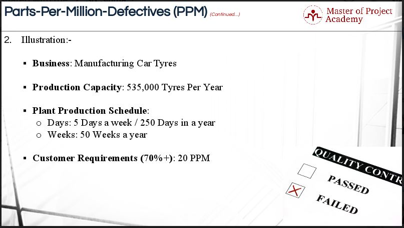 1.18-slide-1 The Metric to Understand Quality: Parts per Million Defectives (PPM)