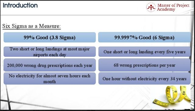 Sigma Level : The Most Important Statistical Term in Six Sigma