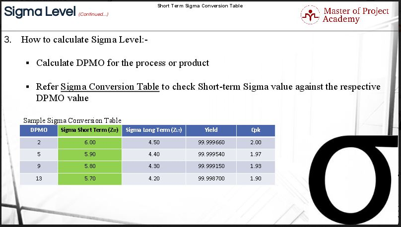 Sigma Level
