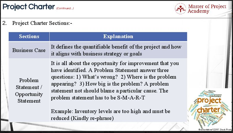 7 Elements Of The Six Sigma Project Charter Explore 6 Sigma Charter