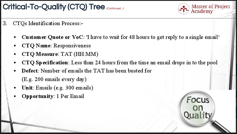 Six Sigma Critical to Quality: 7 Steps to Produce CTQ Tree