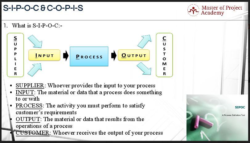 7 Steps To Create Sipoc Diagram In Six Sigma Master Of Project