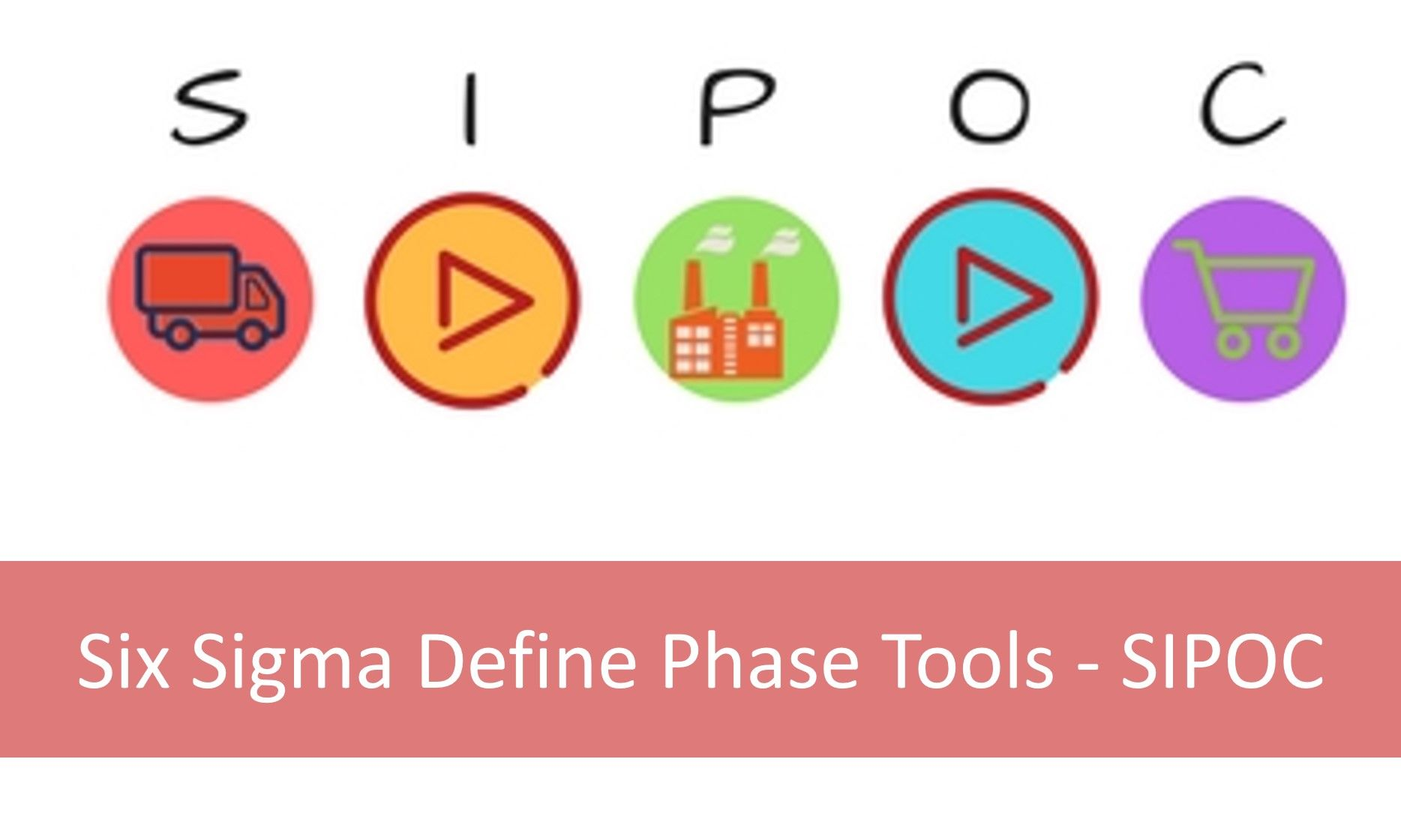 7 Steps To Create Sipoc Diagram In Six Sigma Master Of Project Process Flow Academy Blog