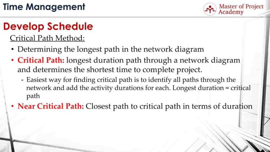 Critical-path1-1024x576 PMP Critical Path Method - How to Calculate Critical Path?