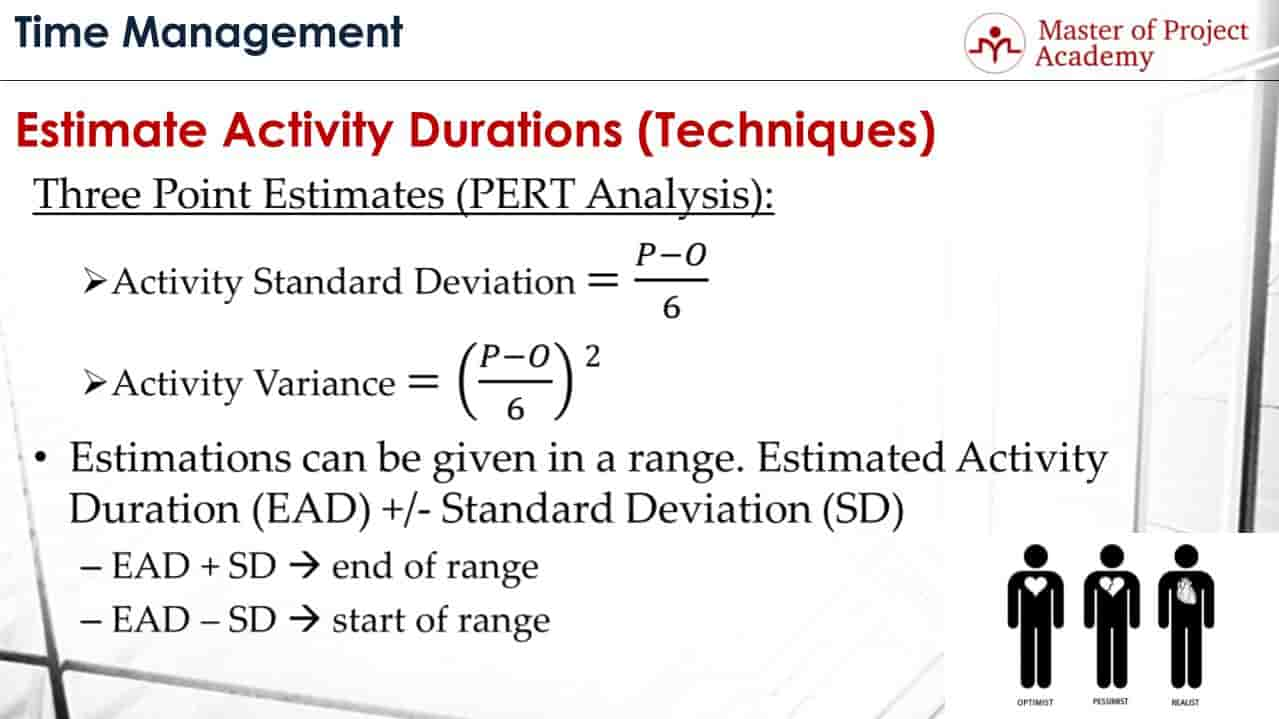 Estimation Technique