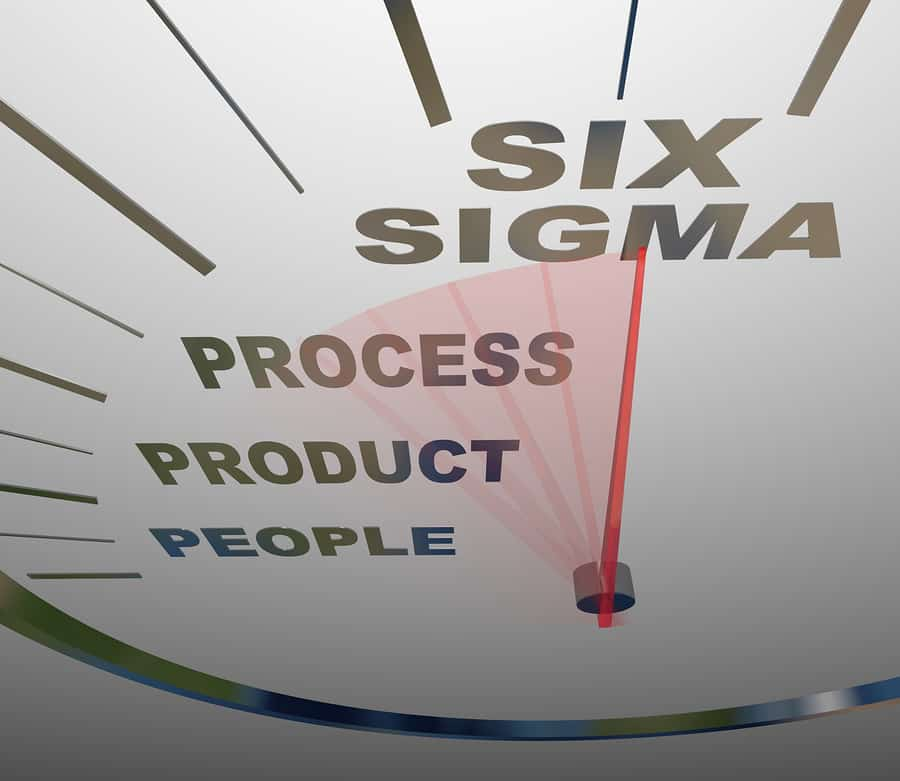 2018 Six Sigma Certification Cost Learn The Two Main Aspects Of 6 Cost