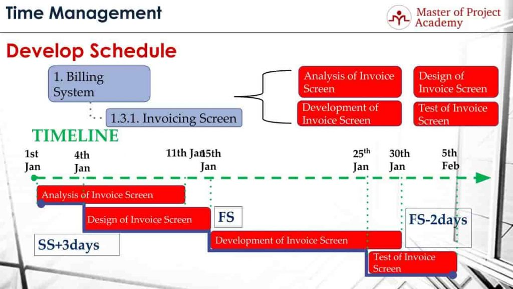 develop schedule