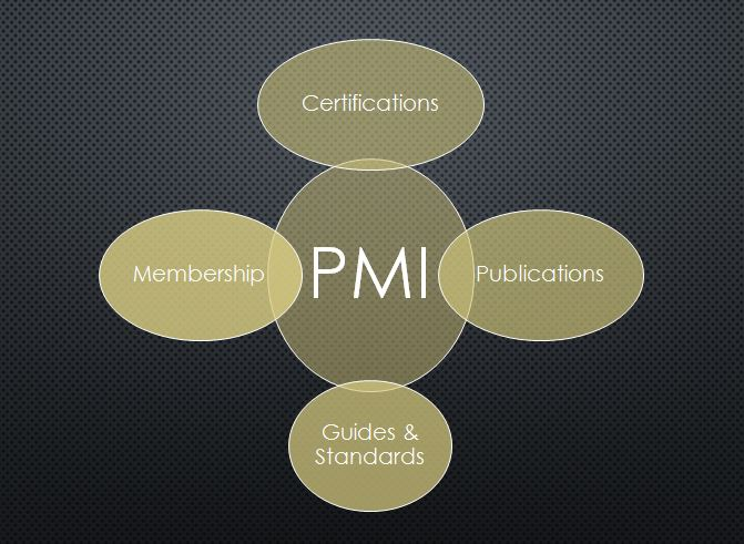 pmp-exam-cost2 The 4 Components of the PMP Exam Cost