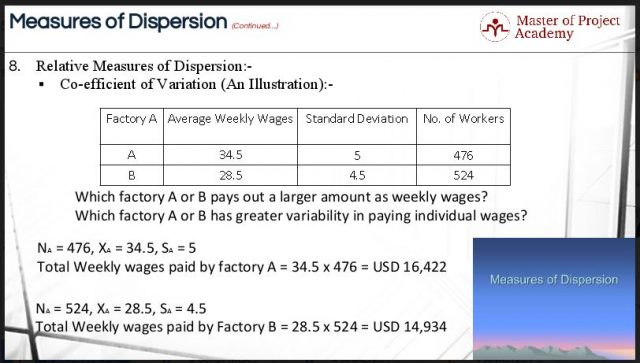 relative measures of dispersion