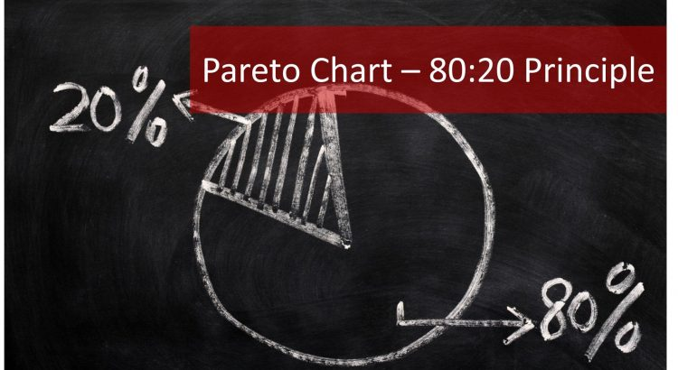 10 Steps For Creating A Pareto Chart Master Of Project Academy Blog