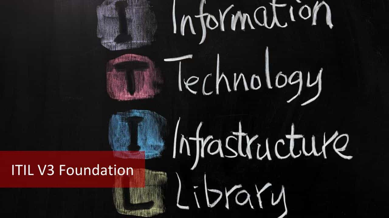 2019 Itil 4 Foundation All Aspects Of Itil 4 Foundation