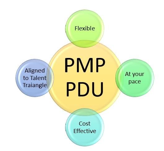 PMP PDU