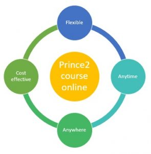 prince2-course-online-2-295x300 Prince2 Course Online - Comparison of Prince2 Courses