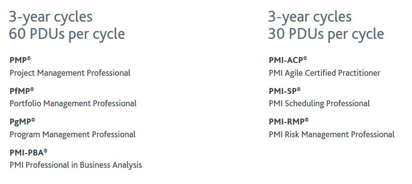 PMP-PDU-Courses-Online PMP PDU Requirements - Make 100% Sure Your PDUs Are Valid!