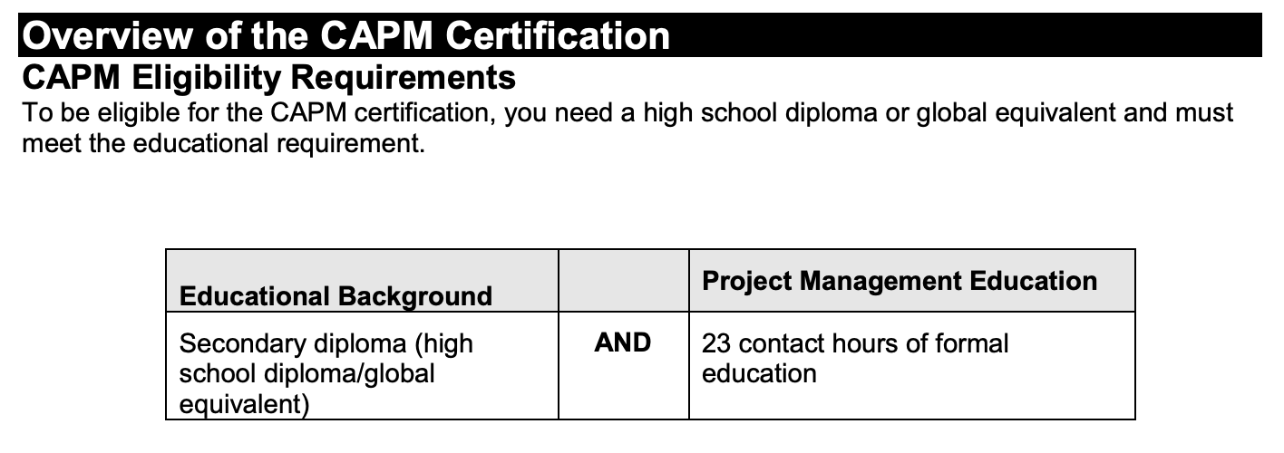 Screen-Shot-2019-10-17-at-12.40.14 CAPM Certification Requirements: Are You Eligible for the CAPM exam?