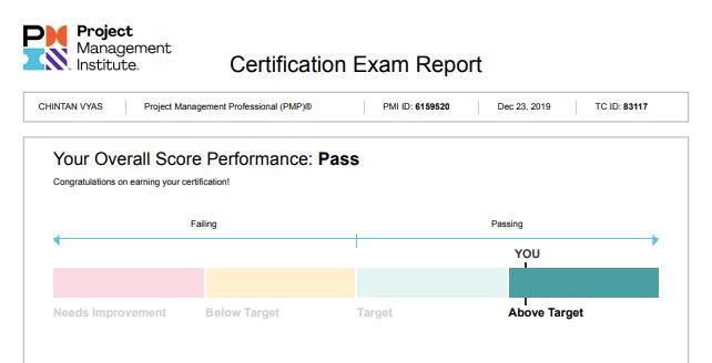 2020 PMP exam