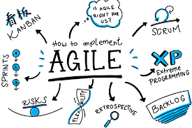 Agile Project Management Certification Online - Incl. FREE Course Options